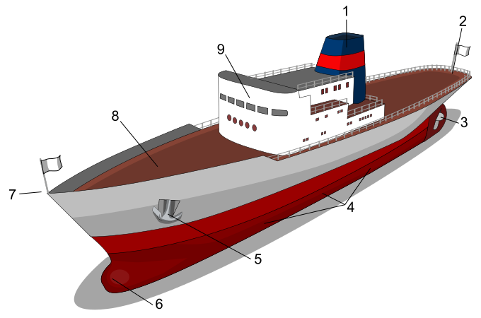 680px-Ship_diagram-numbers.svg