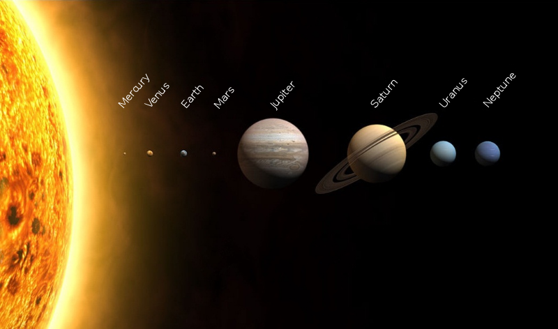 800px-Planets2013.svg